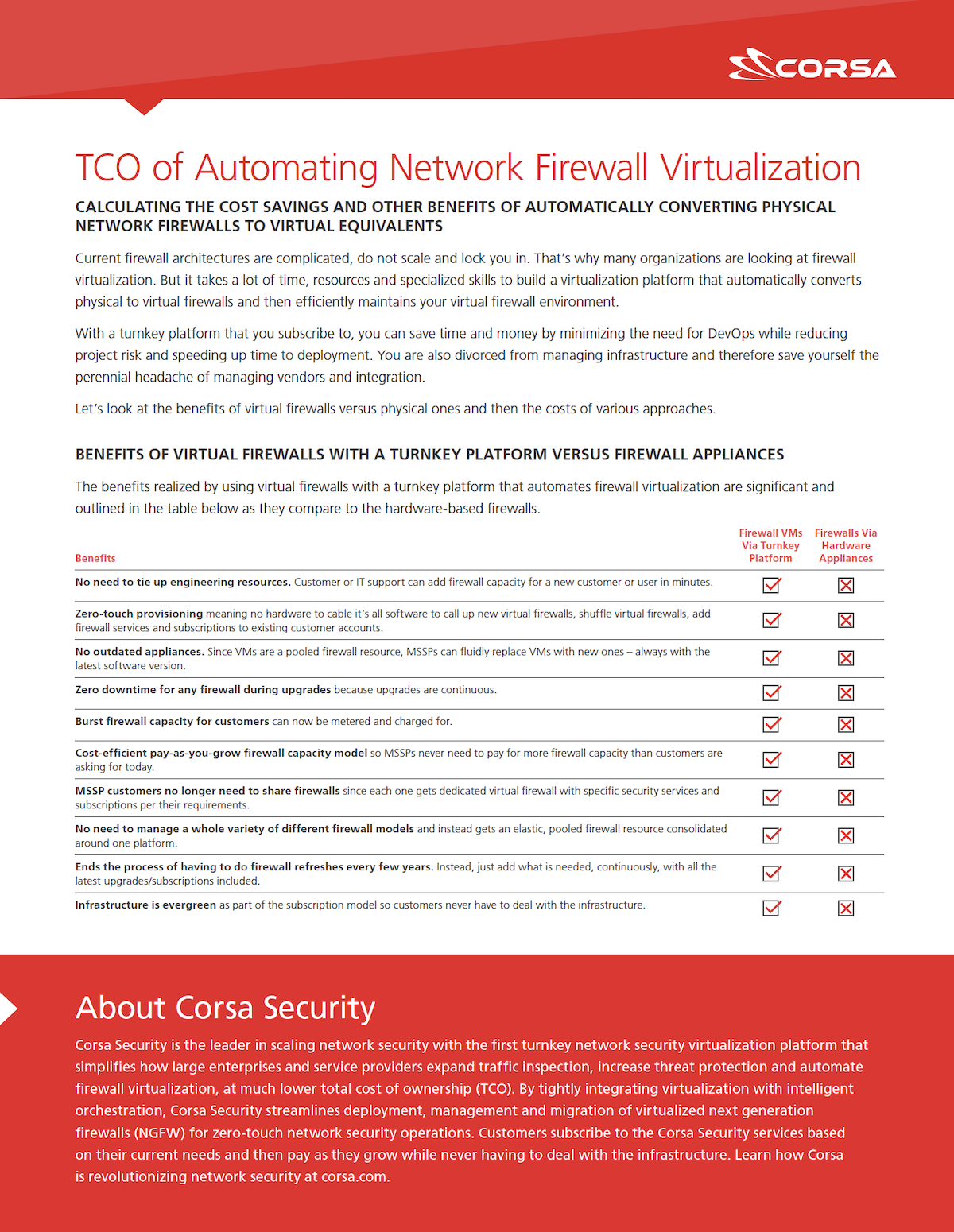 Corsa_TS-TCO_of_Automating_Network_Firewall _Virtualization-cover_big